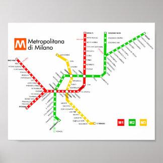 Milan metro poster