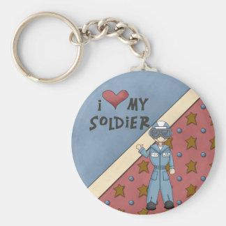 Military Collection Air Force Soldier Man Keychain