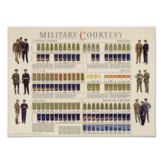 Military Courtesy Poster