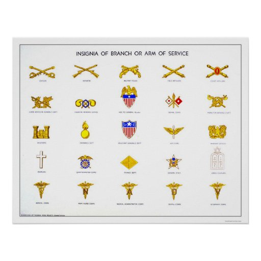 Military Insignia 1942 WPA Poster