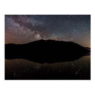 Milky Way over Lake McDonald, Glacier NP Postcard