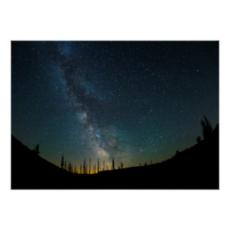 Milkyway at Night Poster