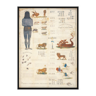 Millerite Chart Predicting 1843 Return of the Lord Stretched Canvas Prints