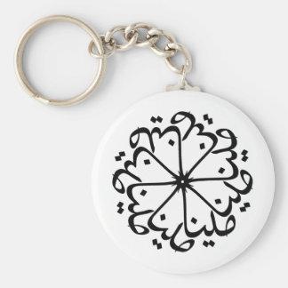 Mina 006 key ring