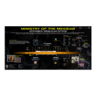 Ministry of the Messiah Timeline Poster