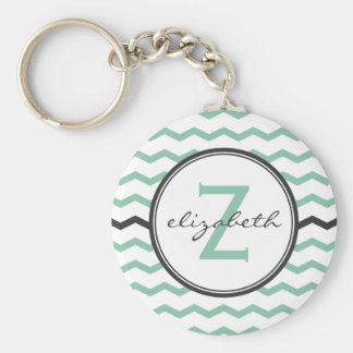 Mint Chevron Monogram Basic Round Button Key Ring