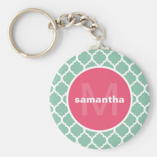 Mint Green and Hot Pink Quatrefoil Monogram Key Ring