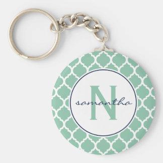 Mint Green and Navy Blue Quatrefoil Monogram Key Ring
