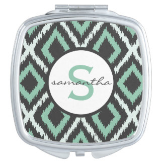 Mint Green Ikat Monogram Compact Mirror