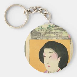 Mirror of the Ages - Meiji by Toyohara Chikanobu Basic Round Button Key Ring