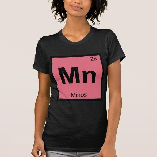 Mn - Minos Greek Chemistry Periodic Table Symbol Tees
