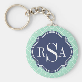 Mod Mint Green Trellis Blue Monogram Key Ring