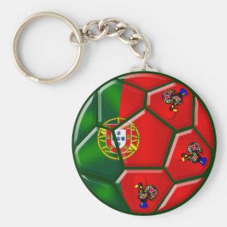 Moda Portuguesa - Fuetbol Chique Basic Round Button Key Ring
