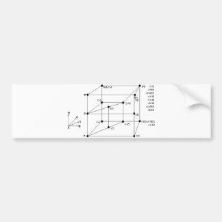 Modal Logic Bumper Sticker