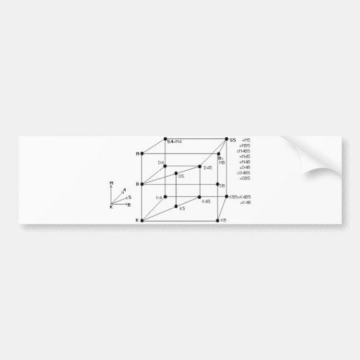 Modal Logic Bumper Stickers