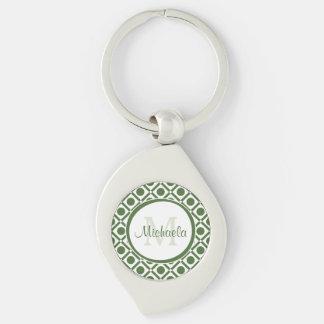 Modern Green and White Geometric Monogrammed Name Silver-Colored Swirl Key Ring