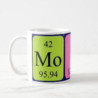 Moira periodic table name mug