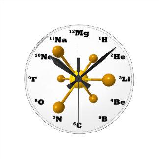 Molecule Clock - Yellow