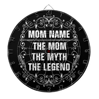 Mom Happy Mother's Day Dartboard