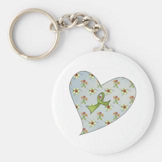 Mommy s Little Helper Key Chains