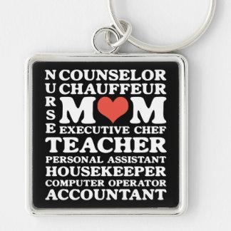 Mom's Jobs Premium square Keychain