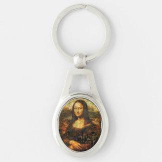 mona lisa collage - mona lisa mosaic - mona lisa key ring