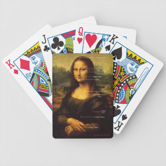 Mona Lisa EFT points Hypnosis Gifts Card Deck Poker Deck