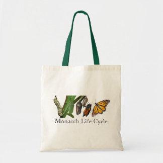 MONARCH LIFE CYCLE BUDGET TOTE BAG
