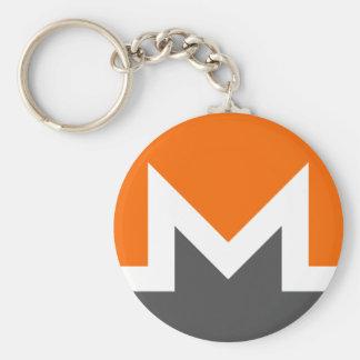 Monero XMR Basic Keychain