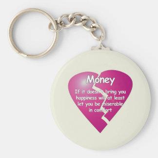 Money -> Comfort Keychain