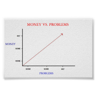 Money vs. Problems Poster