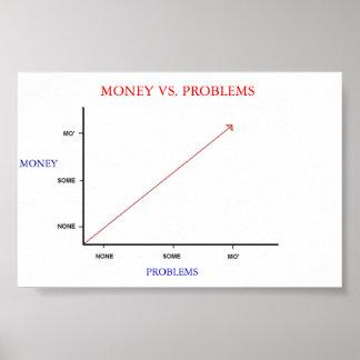 Money vs. Problems Poster