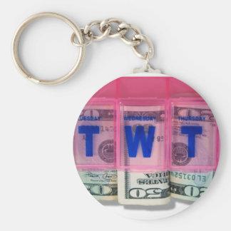 MoneyBudget041109shadows Key Chain