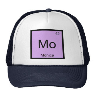 Monica Name Chemistry Element Periodic Table Cap