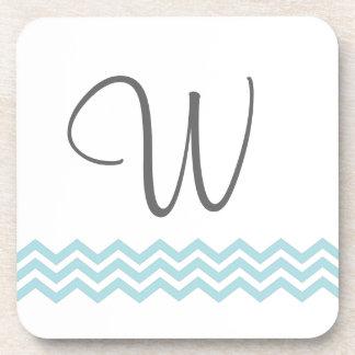 Monogram Aqua Chevron Coaster
