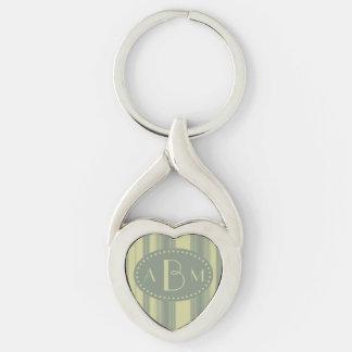 Monogram Celery and Sage Green Stripe Key Ring