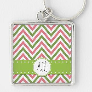 Monogram - Zigzag Pattern, Chevron - Green Pink Key Ring