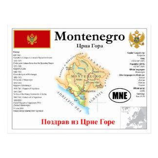 Montenegro map Postcard