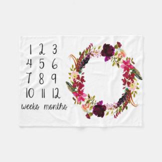 Monthly Milestone Photo Baby Blanket