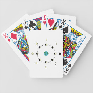 Moon Phases Bicycle Playing Cards