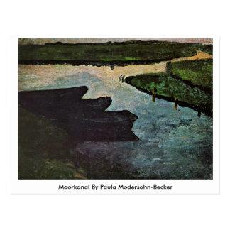 Moorkanal By Paula Modersohn-Becker Postcard