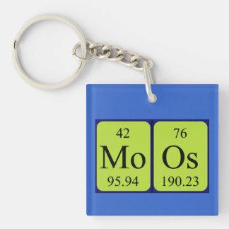 Moos periodic table name keyring Single-Sided square acrylic key ring