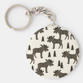 Moose Forest - Dark Brown Cream / Andrea Lauren Basic Round Button Key Ring