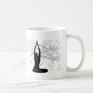 Morning Cup of meditation