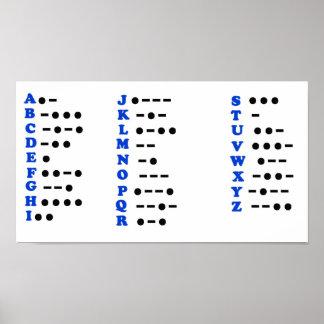 Morse Code Alphabet Chart Poster