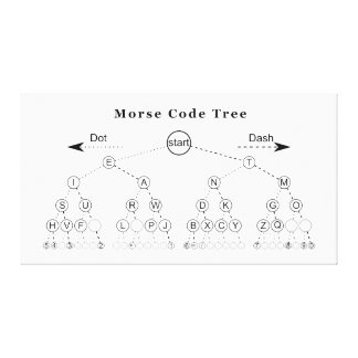 Morse Code Tree Diagram Stretched Canvas Prints