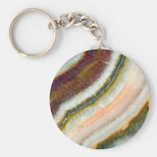 Moss Cafe Quartz Crystal Key Ring