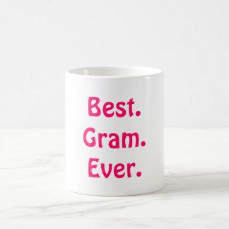 Mother's Day Mug for Gram Grandma Gift Present Joy