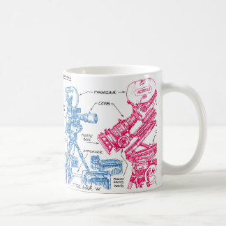 Motion Picture Cameras (colour) Coffee Mug