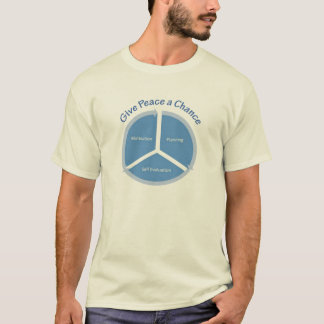 Motivation, Planning, Self Evaluation T-Shirt